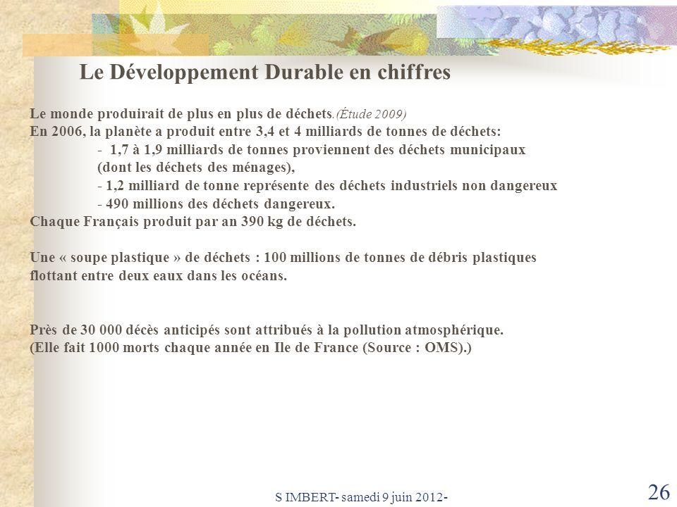 Le Développement Durable en chiffres
