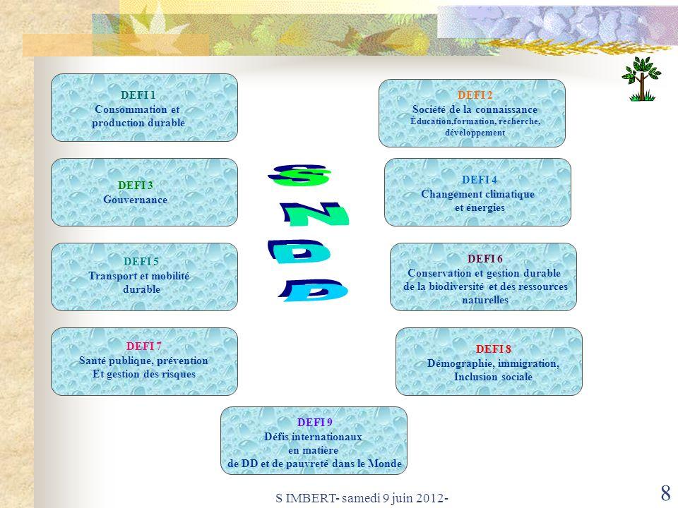 SNDD S IMBERT- samedi 9 juin 2012- DEFI 1 Consommation et