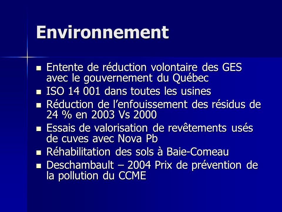 Environnement Entente de réduction volontaire des GES avec le gouvernement du Québec. ISO 14 001 dans toutes les usines.