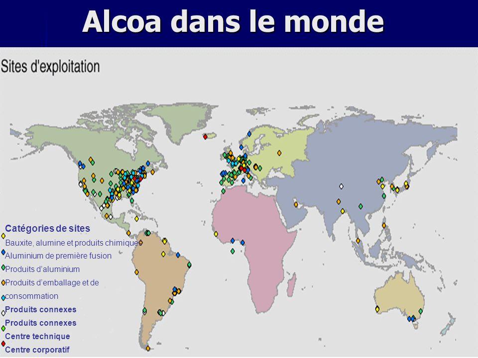 Alcoa dans le monde Catégories de sites