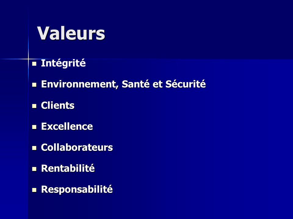 Valeurs Intégrité Environnement, Santé et Sécurité Clients Excellence