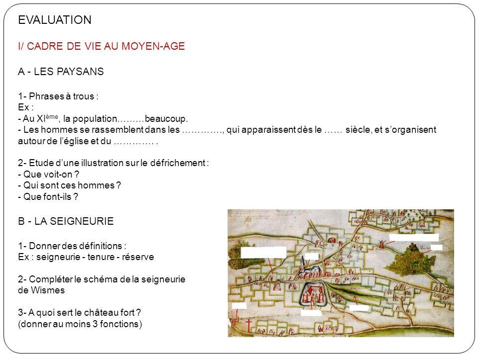 EVALUATION I/ CADRE DE VIE AU MOYEN-AGE A - LES PAYSANS