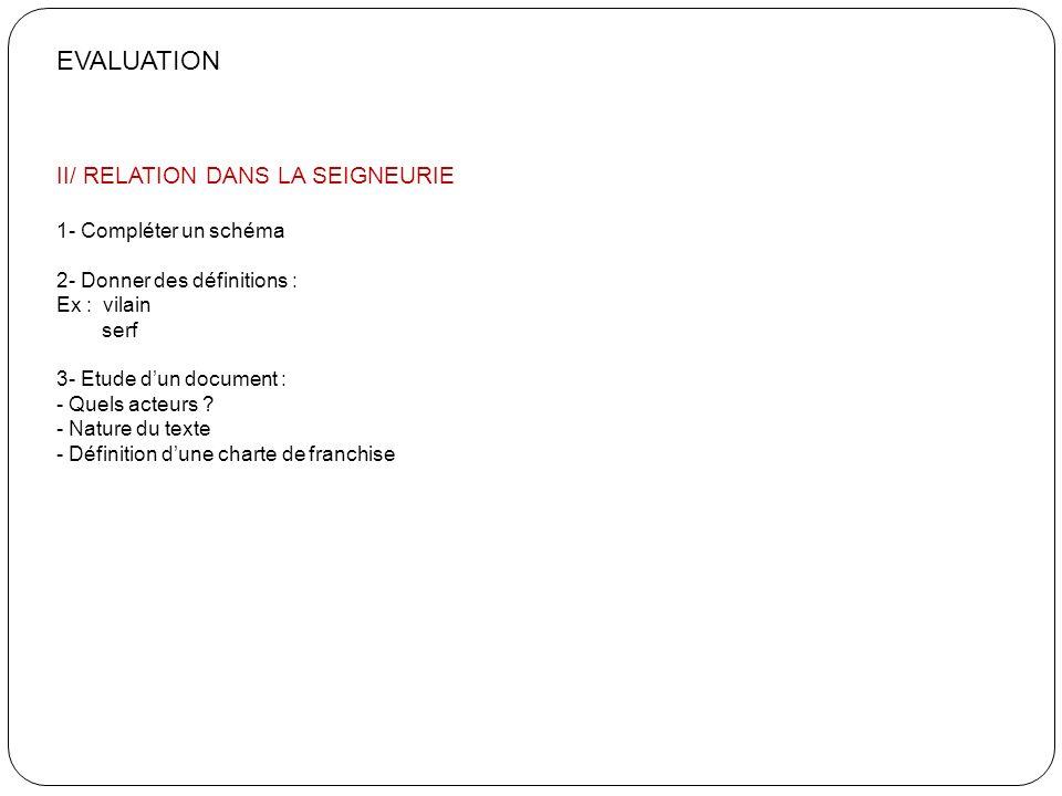 EVALUATION II/ RELATION DANS LA SEIGNEURIE 1- Compléter un schéma