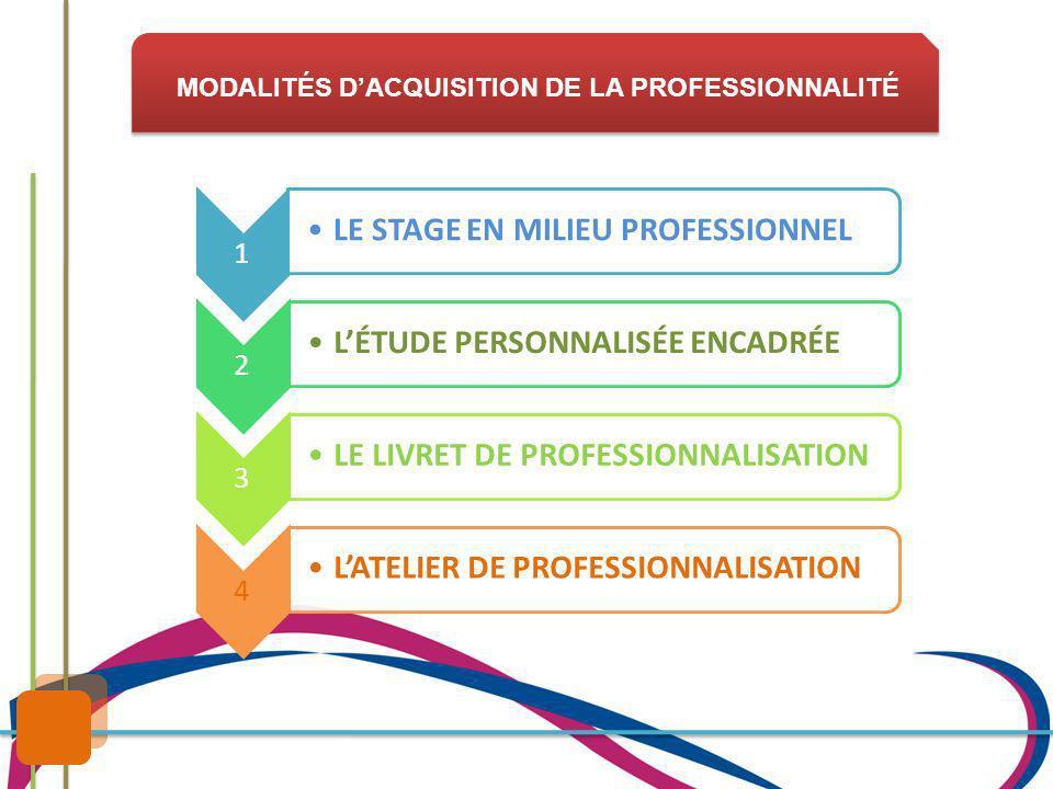 MODALITÉS D'ACQUISITION DE LA PROFESSIONNALITÉ