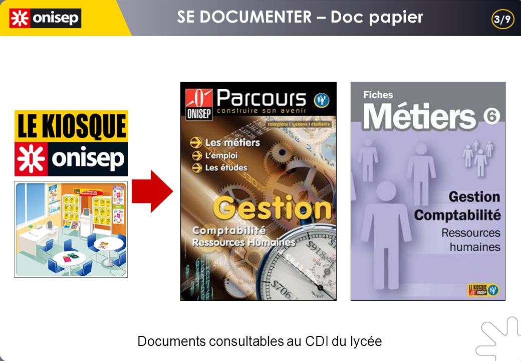 SE DOCUMENTER – Doc papier
