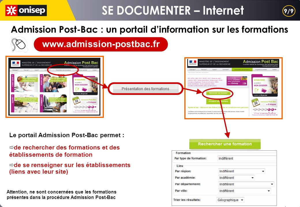 SE DOCUMENTER – Internet