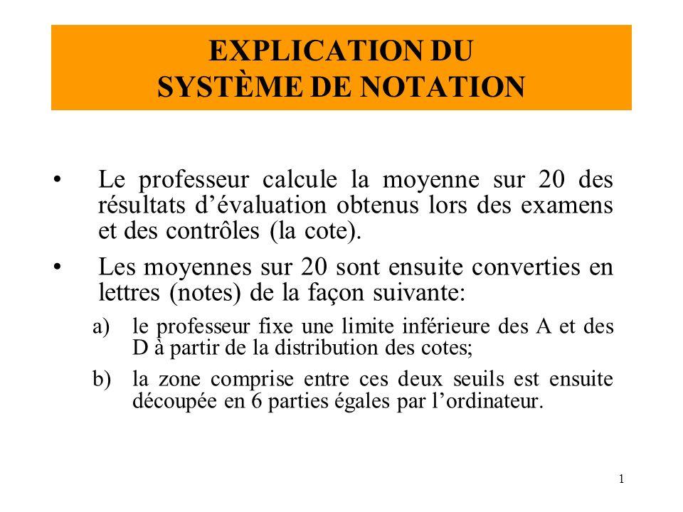 EXPLICATION DU SYSTÈME DE NOTATION