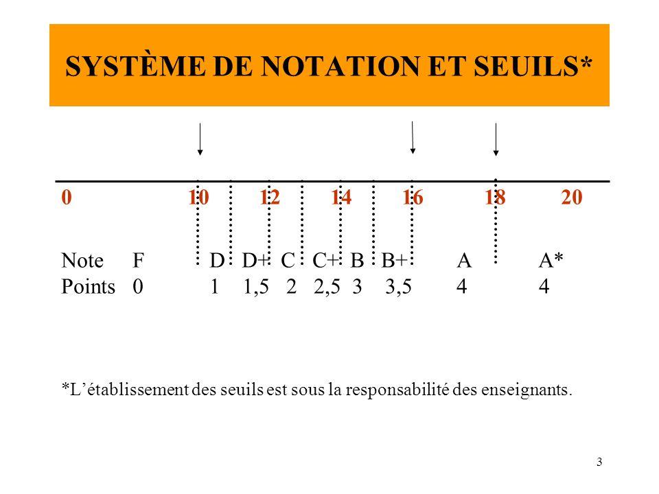 SYSTÈME DE NOTATION ET SEUILS*