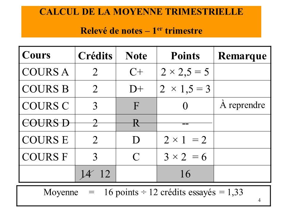 CALCUL DE LA MOYENNE TRIMESTRIELLE Relevé de notes – 1er trimestre