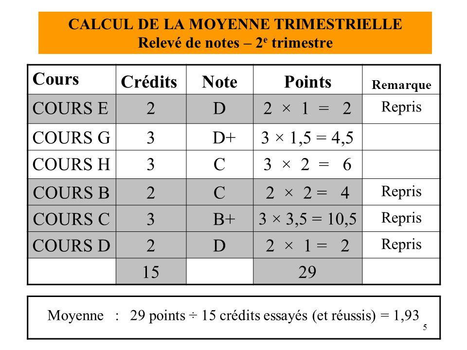 CALCUL DE LA MOYENNE TRIMESTRIELLE Relevé de notes – 2e trimestre
