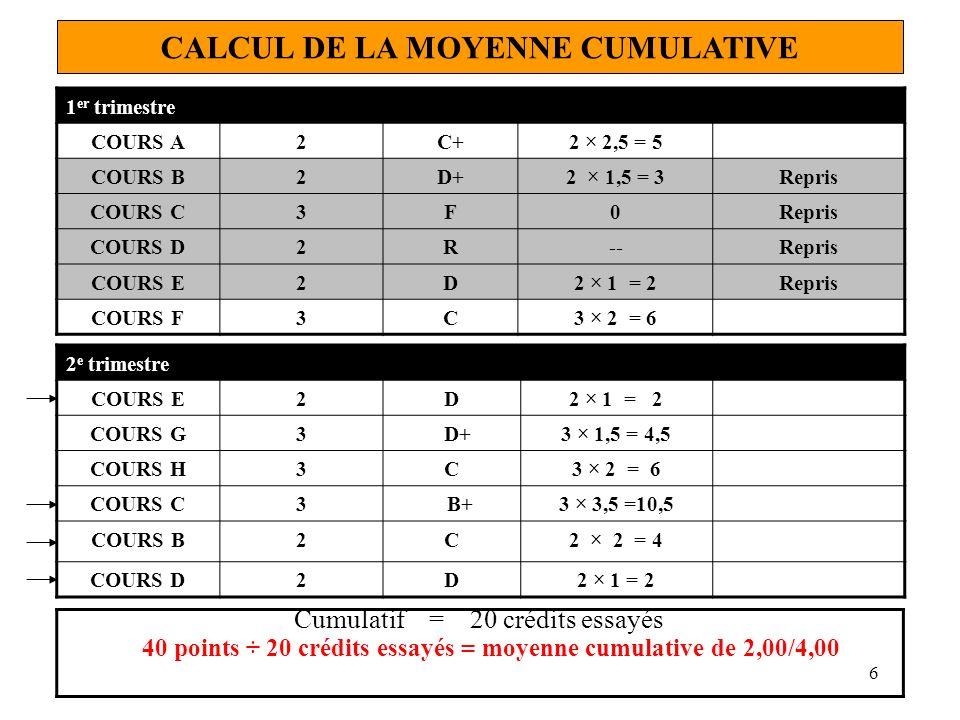 CALCUL DE LA MOYENNE CUMULATIVE