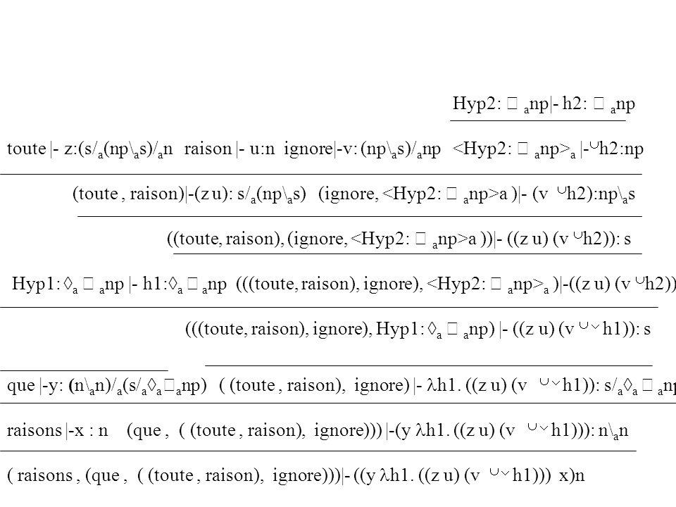 Hyp2:  anp|- h2:  anp toute |- z:(s/a(np\as)/an raison |- u:n ignore|-v: (np\as)/anp <Hyp2:  anp>a |-h2:np.