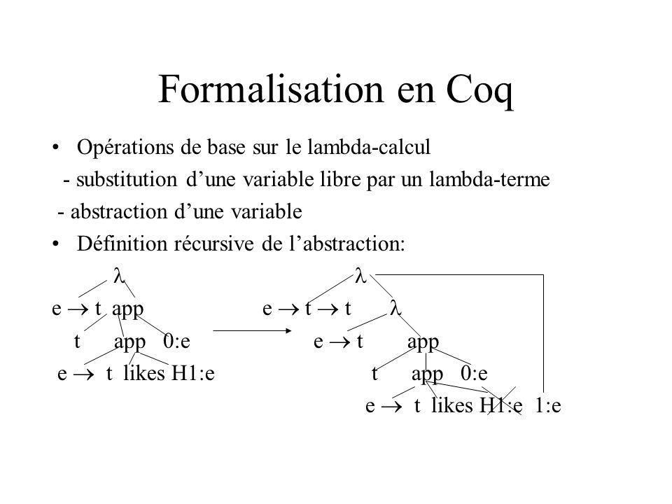 Formalisation en Coq Opérations de base sur le lambda-calcul