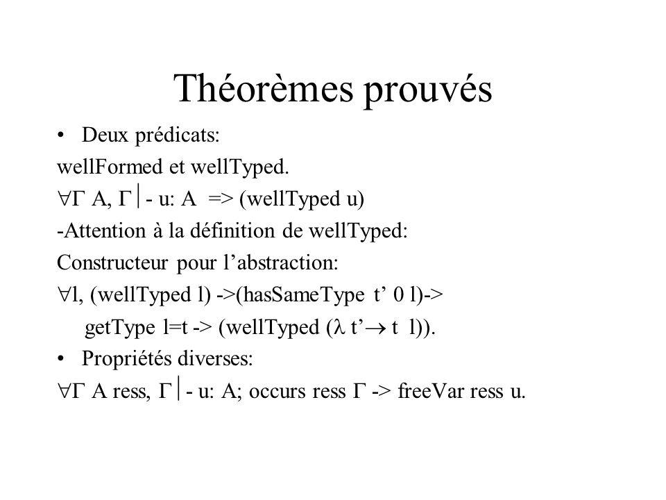 Théorèmes prouvés Deux prédicats: wellFormed et wellTyped.