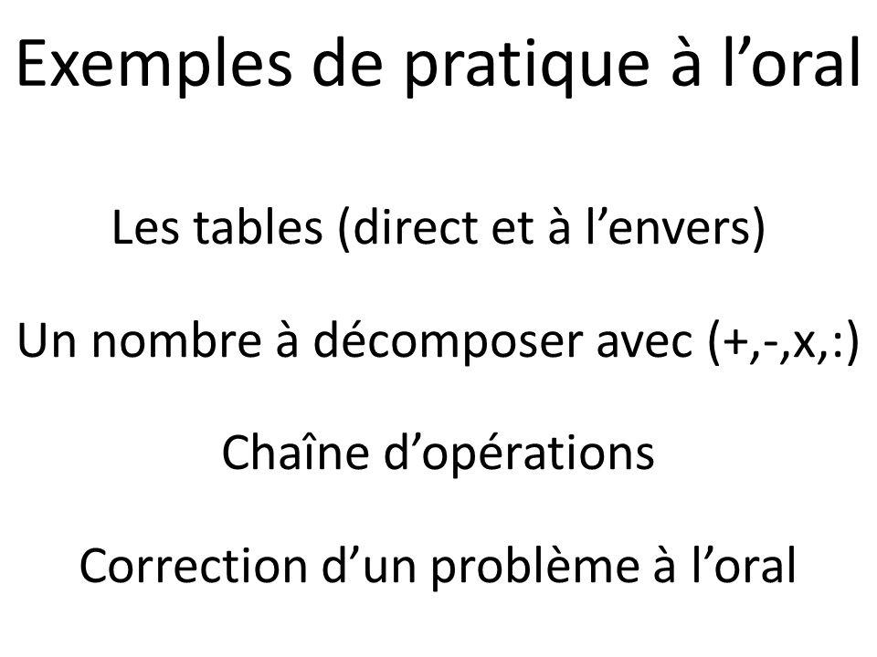 Exemples de pratique à l'oral