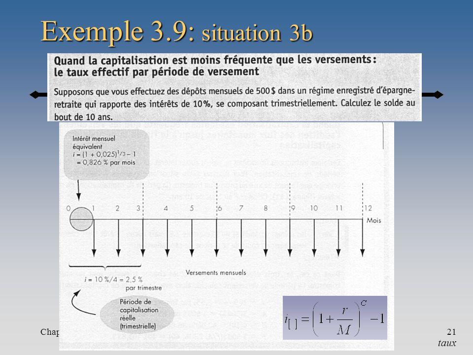 Exemple 3.9: situation 3b Chapitre 3 taux