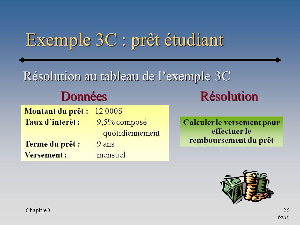 Exemple 3C : prêt étudiant