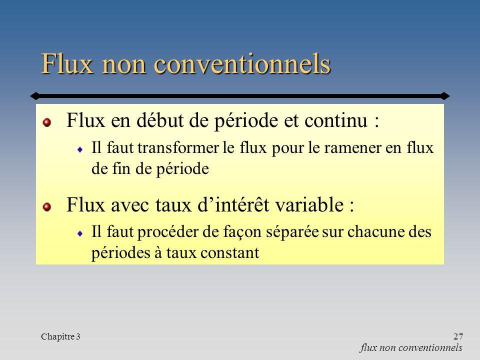 Flux non conventionnels