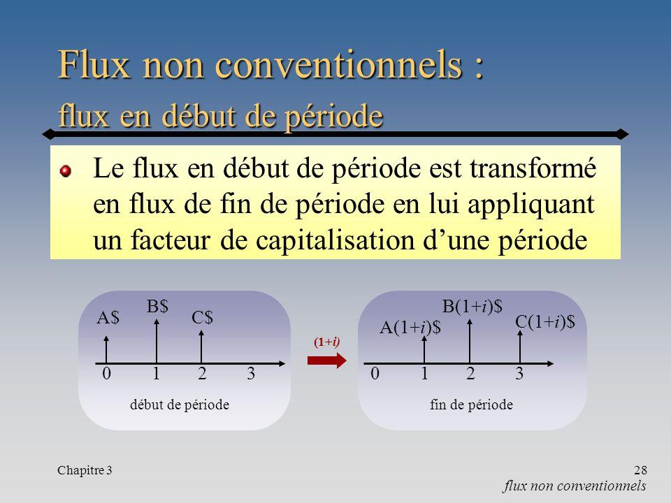 Flux non conventionnels : flux en début de période