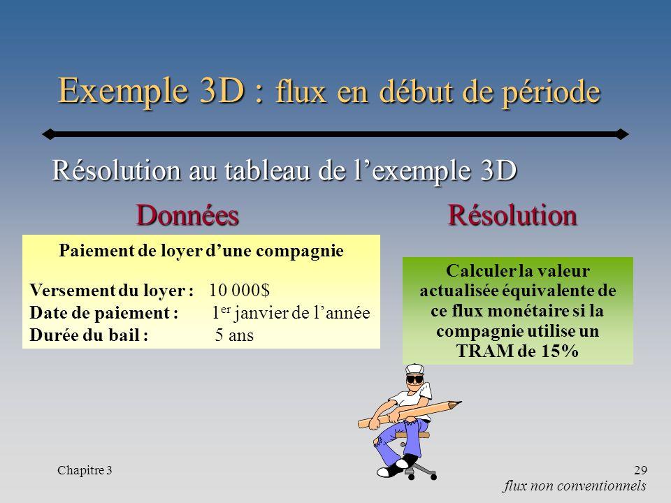 Exemple 3D : flux en début de période