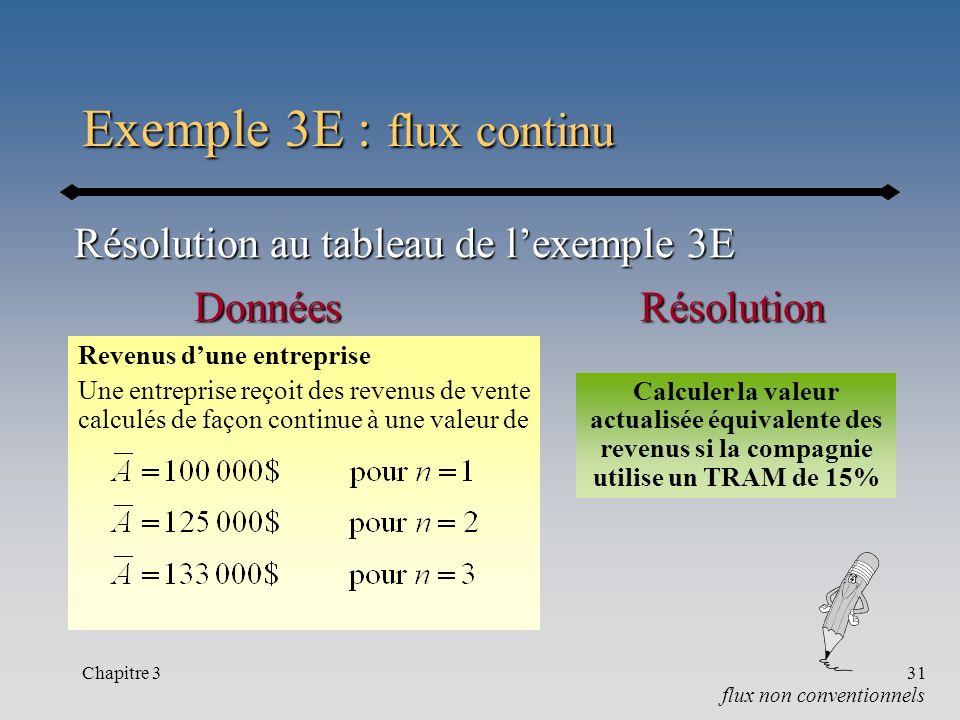 Exemple 3E : flux continu