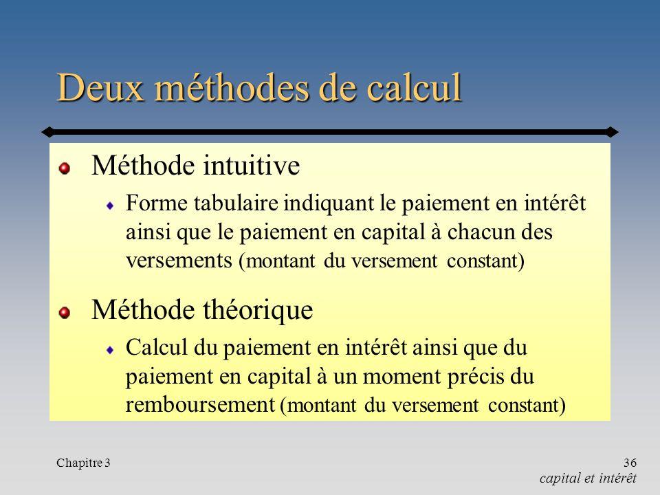 Deux méthodes de calcul