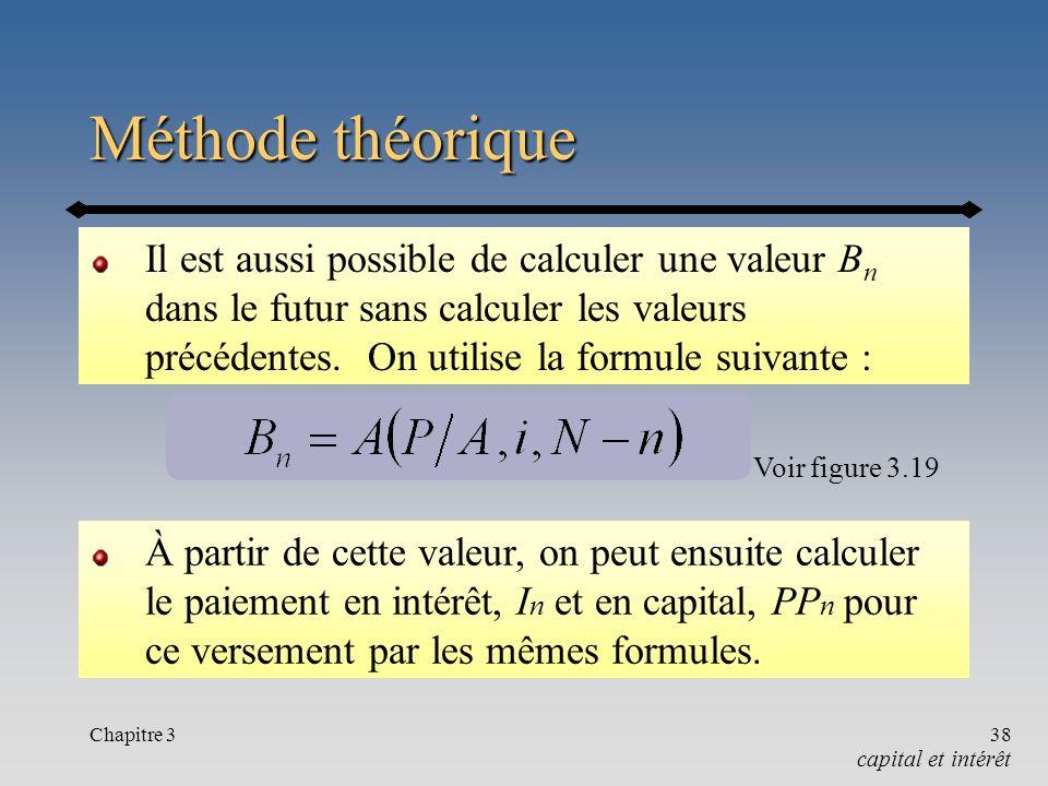 Méthode théorique