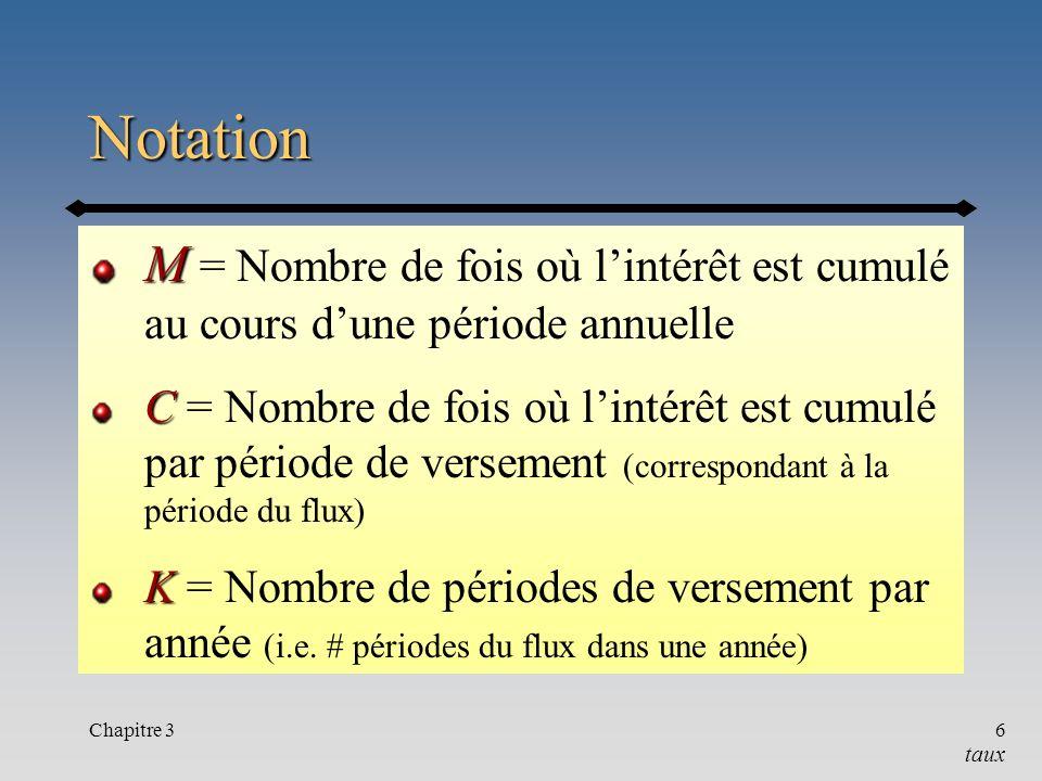 Notation M = Nombre de fois où l'intérêt est cumulé au cours d'une période annuelle.