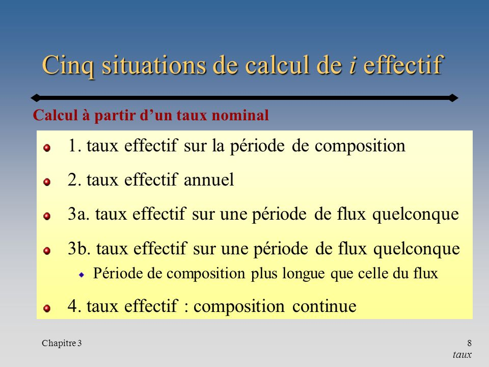 Cinq situations de calcul de i effectif