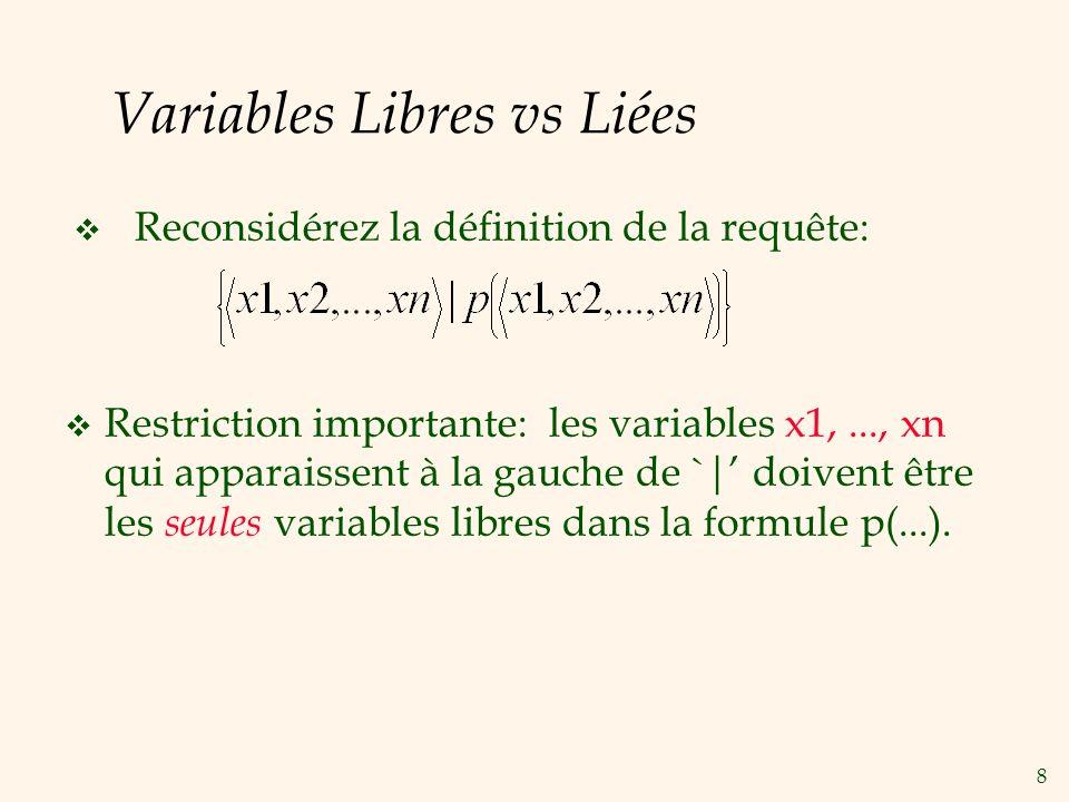 Variables Libres vs Liées