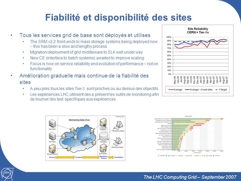 Fiabilité et disponibilité des sites