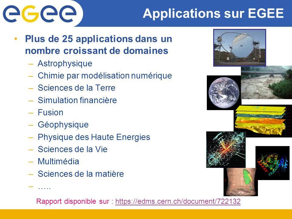 Applications sur EGEE Plus de 25 applications dans un nombre croissant de domaines. Astrophysique.