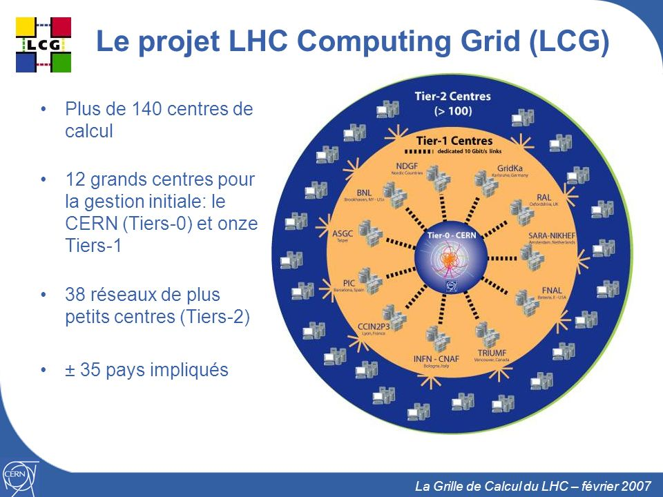 Le projet LHC Computing Grid (LCG)