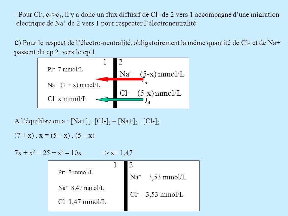 Pour Cl-, c2>c1, il y a donc un flux diffusif de Cl- de 2 vers 1 accompagné d'une migration
