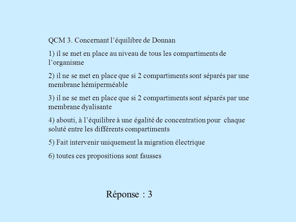 Réponse : 3 QCM 3. Concernant l'équilibre de Donnan