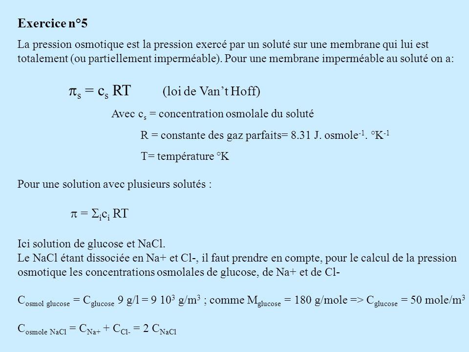 ps = cs RT (loi de Van't Hoff)