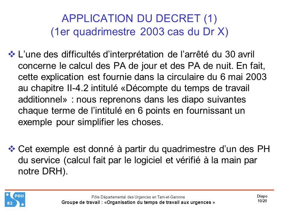 APPLICATION DU DECRET (1) (1er quadrimestre 2003 cas du Dr X)