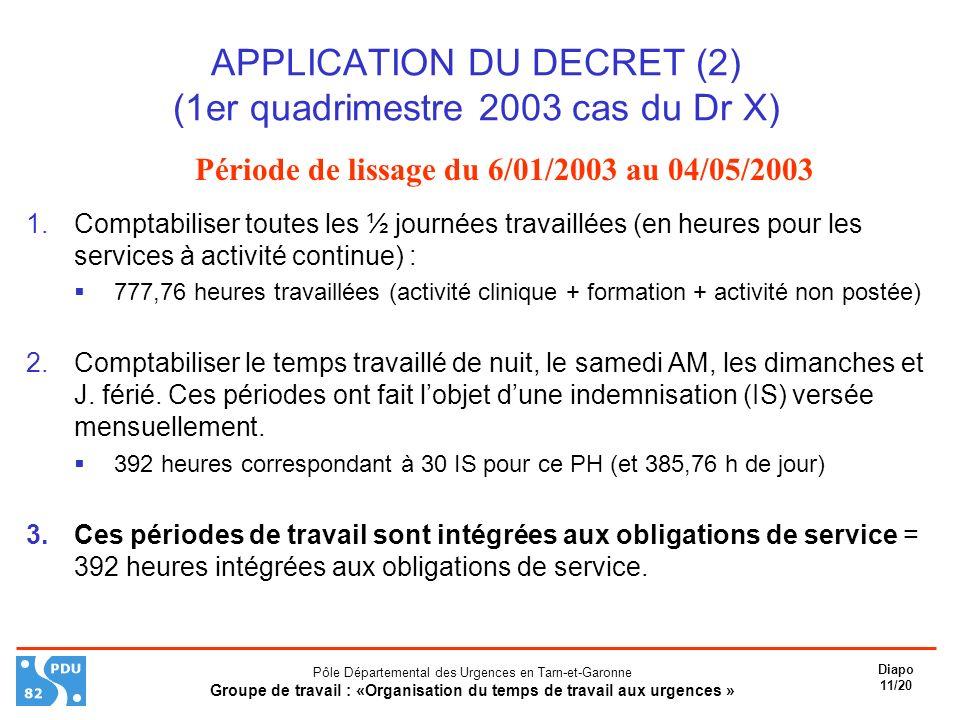 APPLICATION DU DECRET (2) (1er quadrimestre 2003 cas du Dr X)