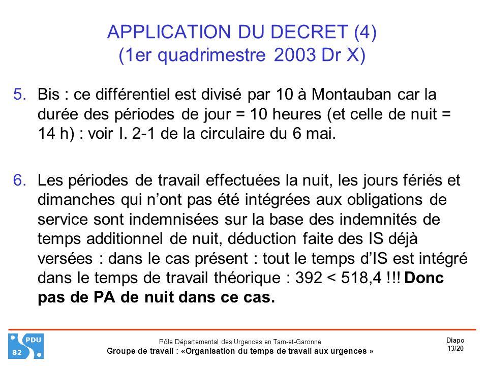APPLICATION DU DECRET (4) (1er quadrimestre 2003 Dr X)