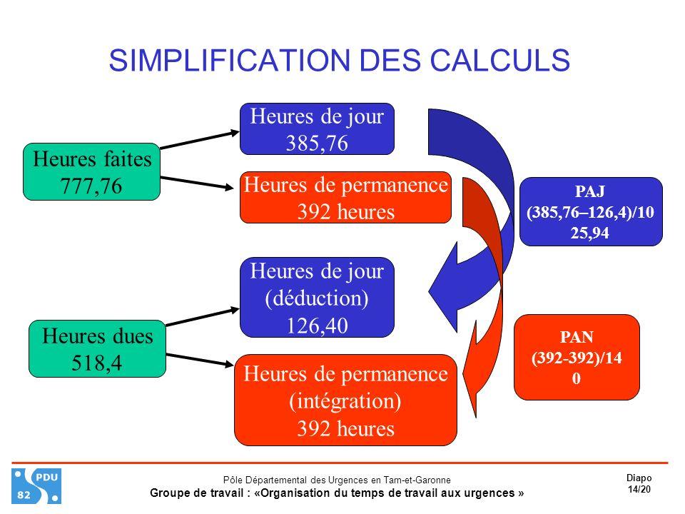 SIMPLIFICATION DES CALCULS