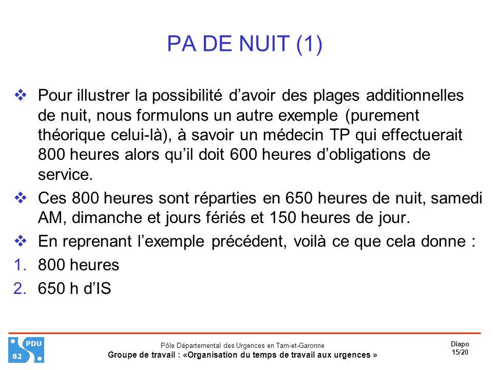 PA DE NUIT (1)