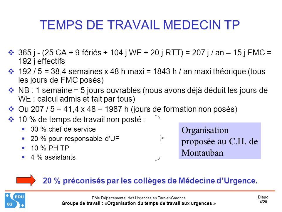 TEMPS DE TRAVAIL MEDECIN TP