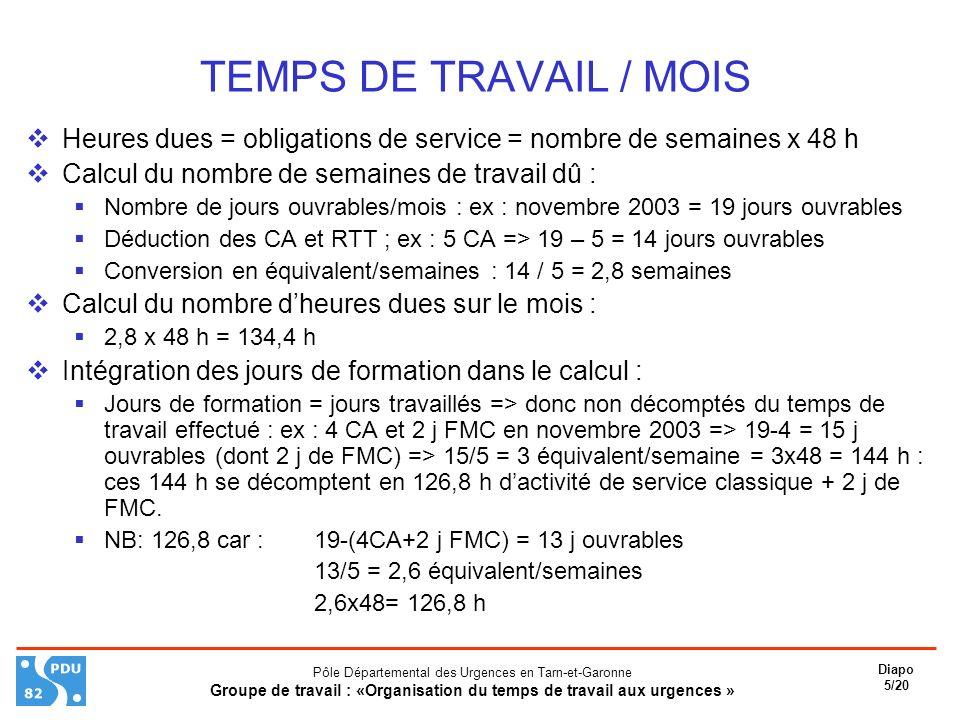 TEMPS DE TRAVAIL / MOIS Heures dues = obligations de service = nombre de semaines x 48 h. Calcul du nombre de semaines de travail dû :