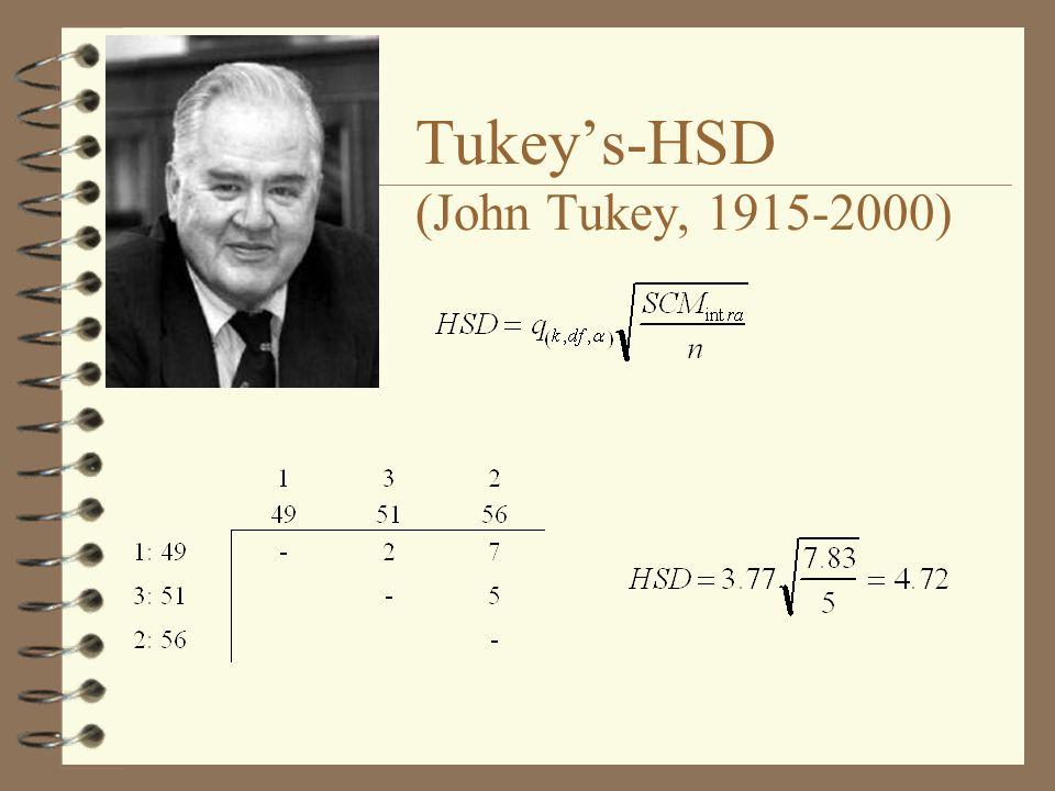 Tukey's-HSD (John Tukey, 1915-2000)