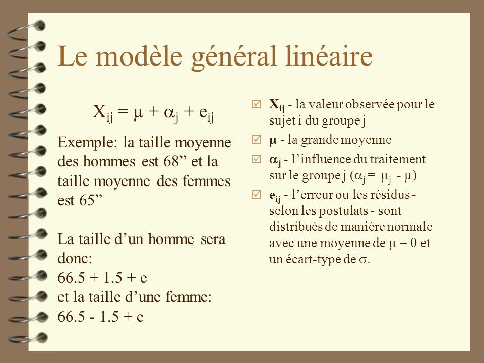 Le modèle général linéaire