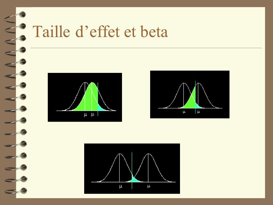 Taille d'effet et beta