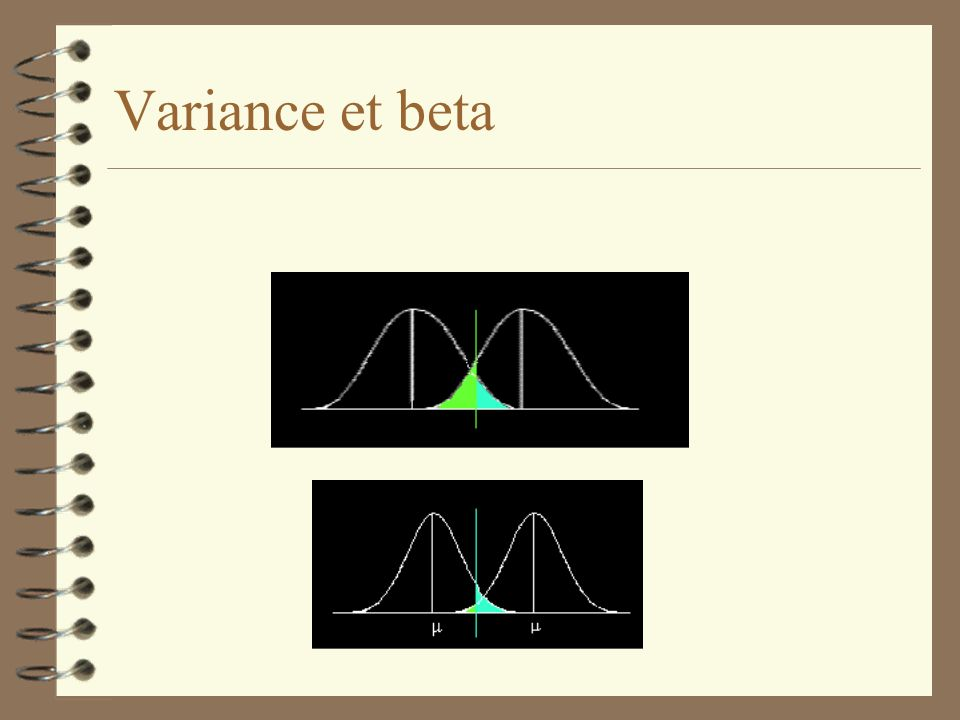 Variance et beta