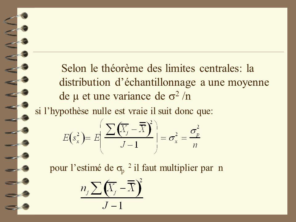 Selon le théorème des limites centrales: la distribution d'échantillonnage a une moyenne de µ et une variance de 2 /n