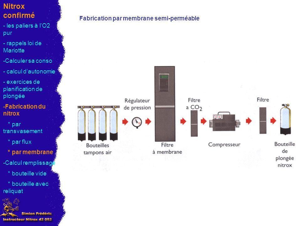 Nitrox confirmé Fabrication par membrane semi-perméable