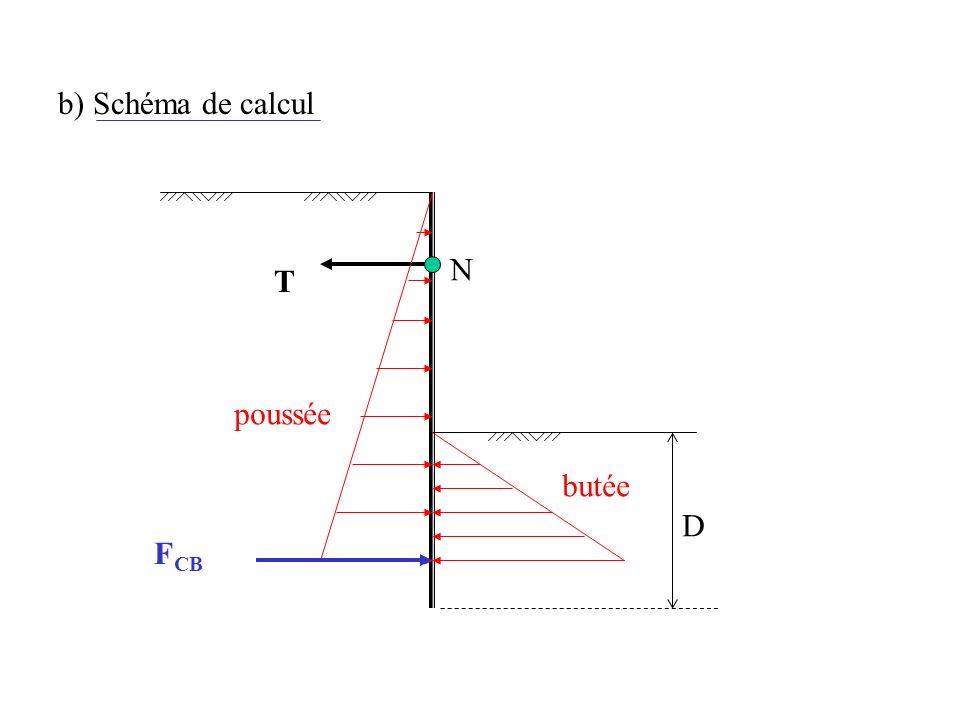 b) Schéma de calcul N T poussée butée D FCB
